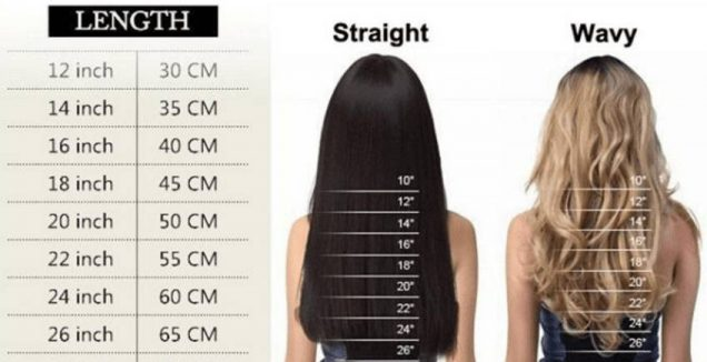 lengtes-body-wave-straight-cm-vs-inch